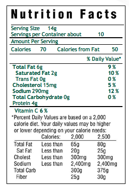 Oscar Meyer Real bacon nutritional information